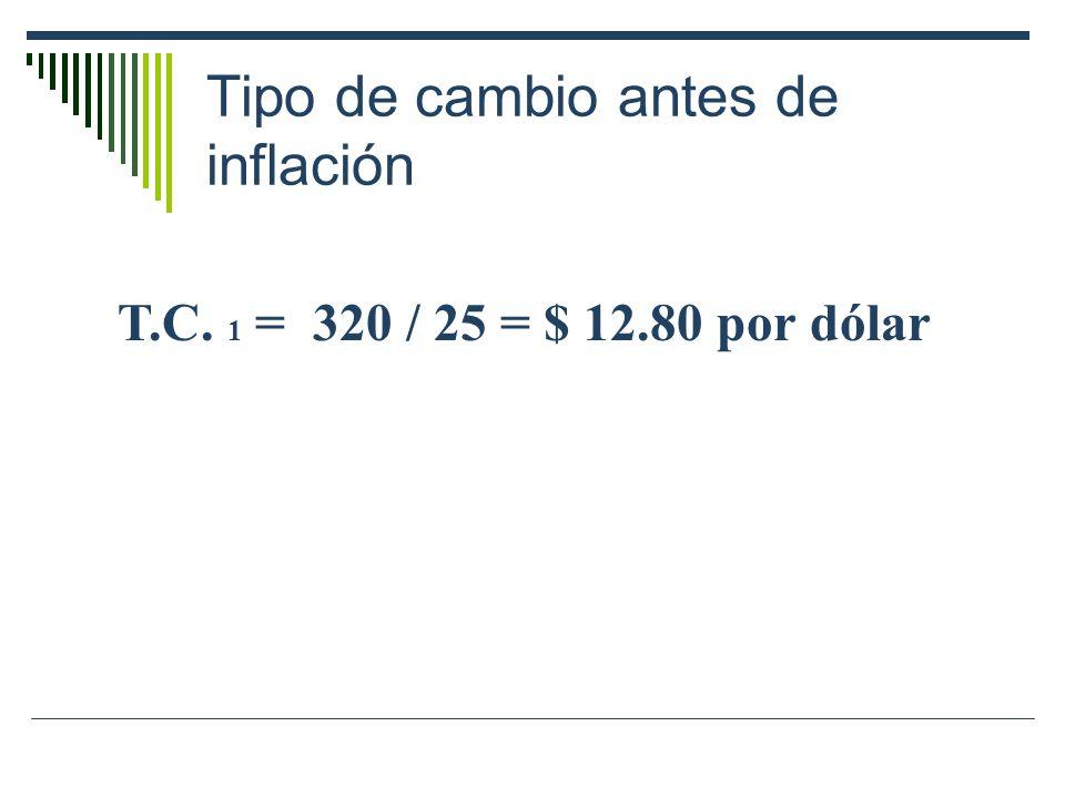 Tipo de cambio antes de inflación T.C. 1 = 320 / 25 = $ 12.80 por dólar