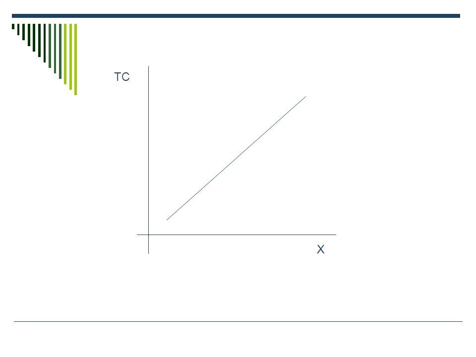 Calcula T.C.