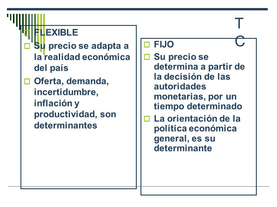 TCTC FLEXIBLE Su precio se adapta a la realidad económica del país Oferta, demanda, incertidumbre, inflación y productividad, son determinantes FIJO S