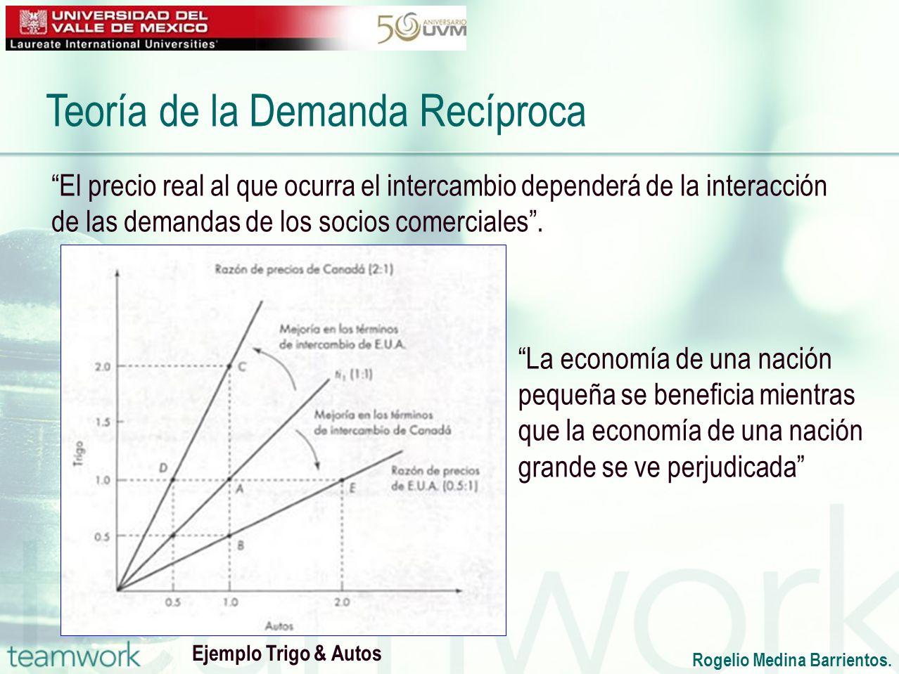 Rogelio Medina Barrientos. El precio real al que ocurra el intercambio dependerá de la interacción de las demandas de los socios comerciales. Teoría d