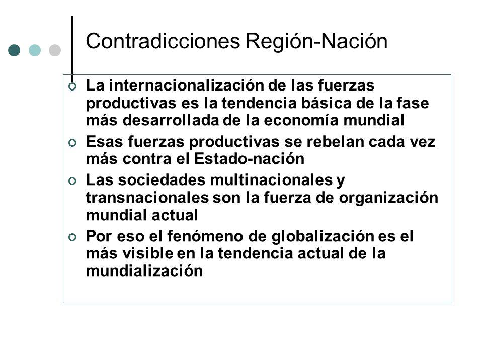 Contradicciones Región-Nación La internacionalización de las fuerzas productivas es la tendencia básica de la fase más desarrollada de la economía mun