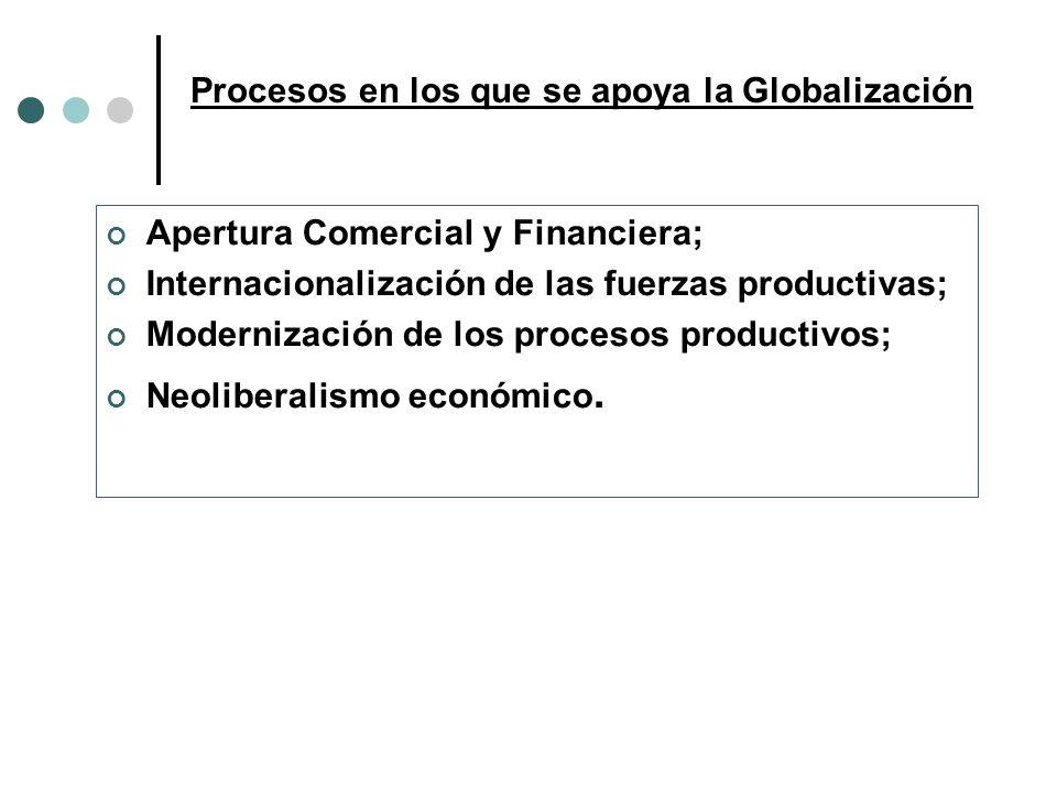 Procesos en los que se apoya la Globalización Apertura Comercial y Financiera; Internacionalización de las fuerzas productivas; Modernización de los p