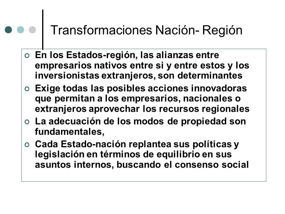 Transformaciones Nación- Región En los Estados-región, las alianzas entre empresarios nativos entre si y entre estos y los inversionistas extranjeros,
