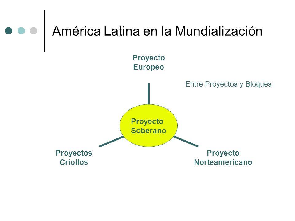 América Latina en la Mundialización Proyecto Soberano Proyecto Europeo Proyecto Norteamericano Proyectos Criollos Entre Proyectos y Bloques