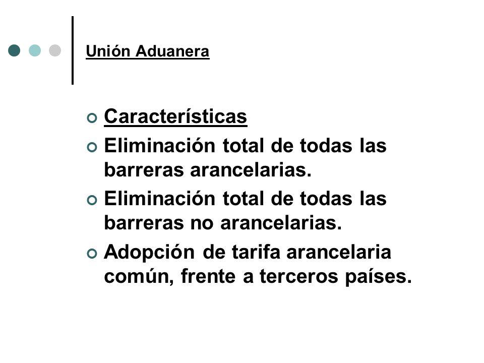 Unión Aduanera Características Eliminación total de todas las barreras arancelarias. Eliminación total de todas las barreras no arancelarias. Adopción