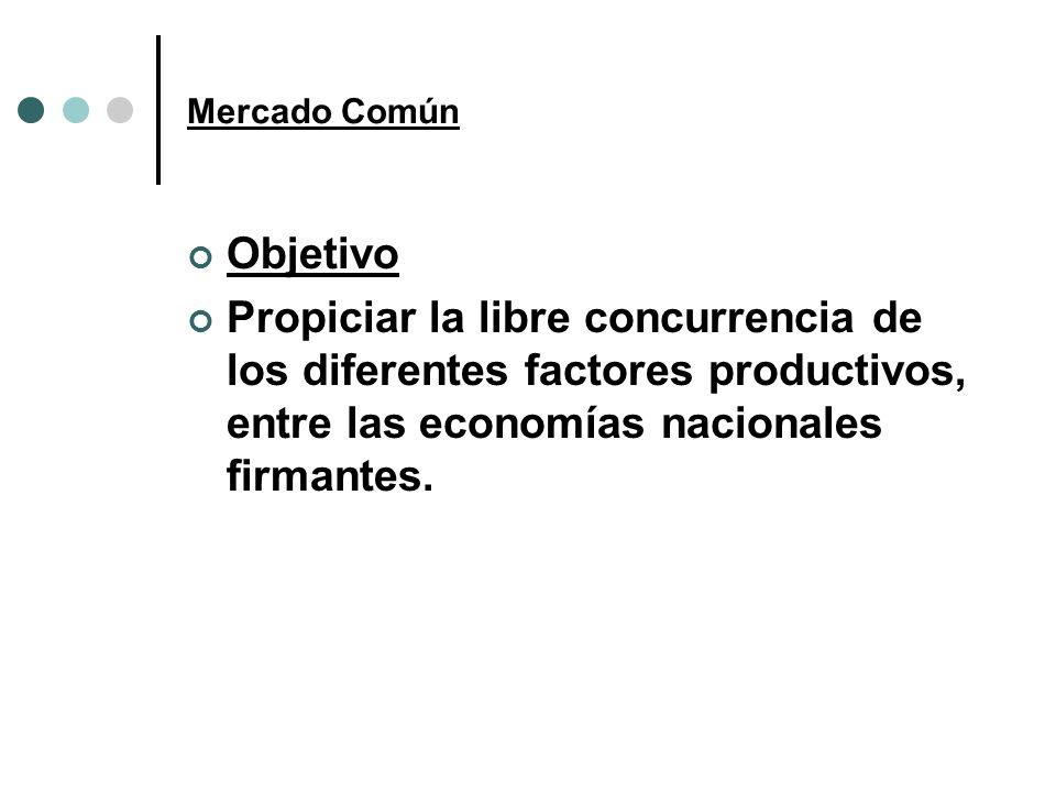 Mercado Común Objetivo Propiciar la libre concurrencia de los diferentes factores productivos, entre las economías nacionales firmantes.
