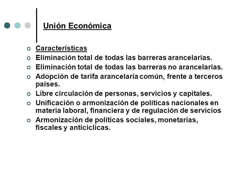 Unión Económica Características Eliminación total de todas las barreras arancelarias. Eliminación total de todas las barreras no arancelarias. Adopció