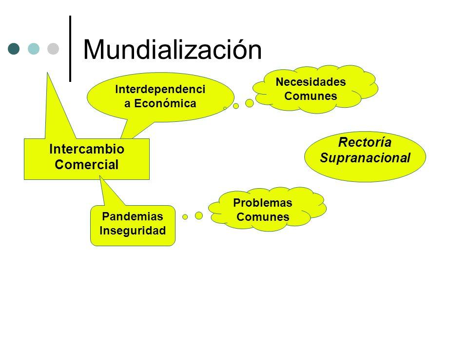 Mundialización Interdependenci a Económica Necesidades Comunes Intercambio Comercial Problemas Comunes Pandemias Inseguridad Rectoría Supranacional