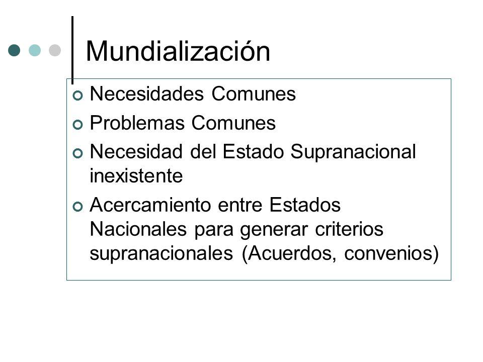Mundialización Necesidades Comunes Problemas Comunes Necesidad del Estado Supranacional inexistente Acercamiento entre Estados Nacionales para generar