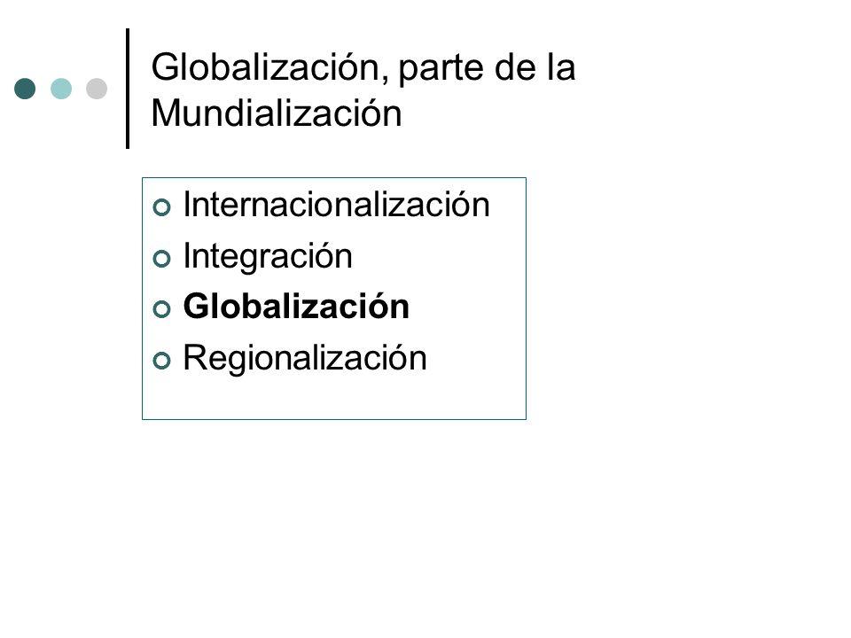 Globalización, parte de la Mundialización Internacionalización Integración Globalización Regionalización