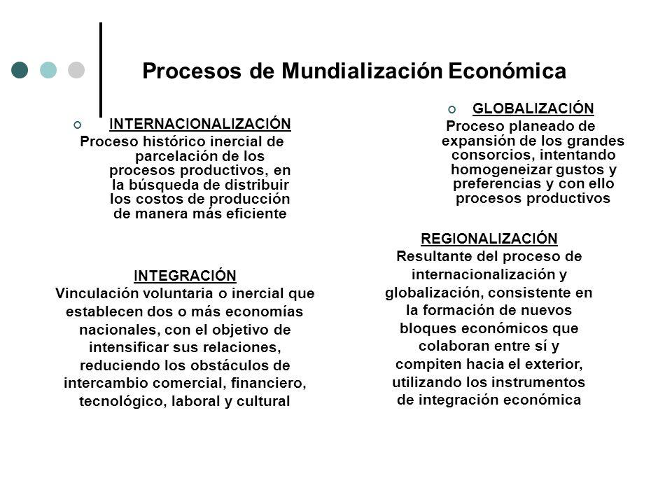 Procesos de Mundialización Económica INTERNACIONALIZACIÓN Proceso histórico inercial de parcelación de los procesos productivos, en la búsqueda de dis