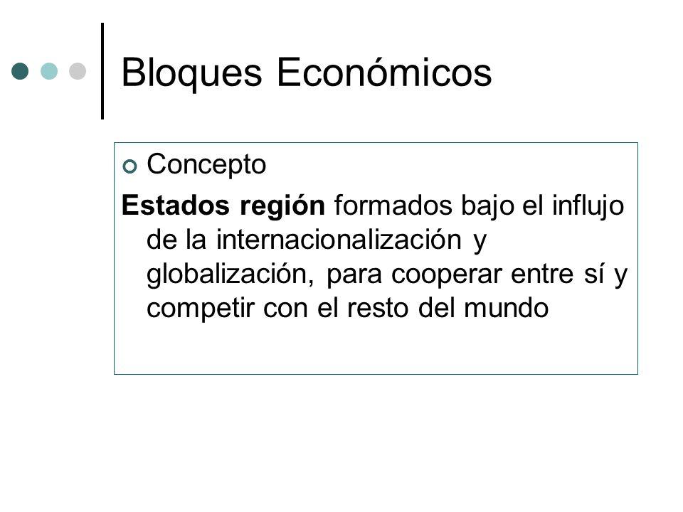 Bloques Económicos Concepto Estados región formados bajo el influjo de la internacionalización y globalización, para cooperar entre sí y competir con