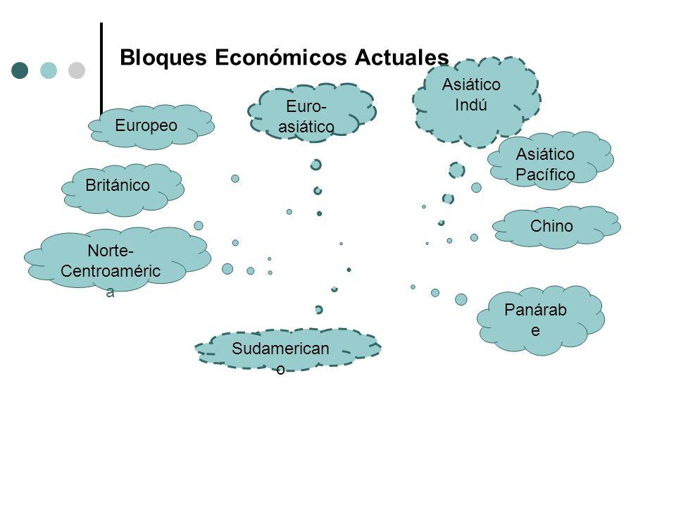 Bloques Económicos Actuales Europeo Asiático Pacífico Asiático Indú Panárab e Norte- Centroaméric a Británico Chino Sudamerican o Euro- asiático