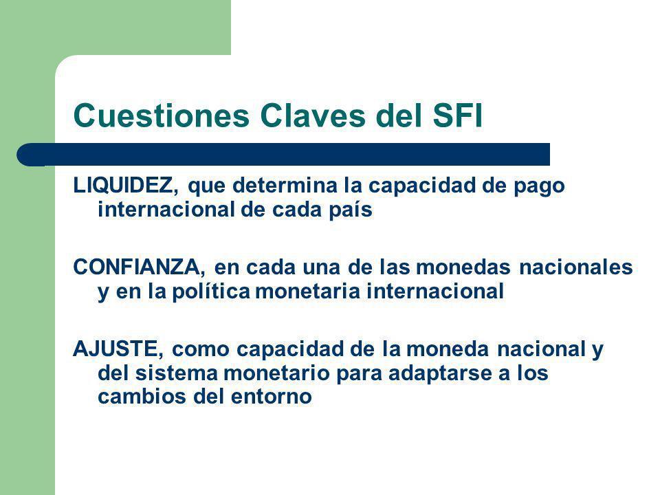 Cuestiones Claves del SFI LIQUIDEZ, que determina la capacidad de pago internacional de cada país CONFIANZA, en cada una de las monedas nacionales y e
