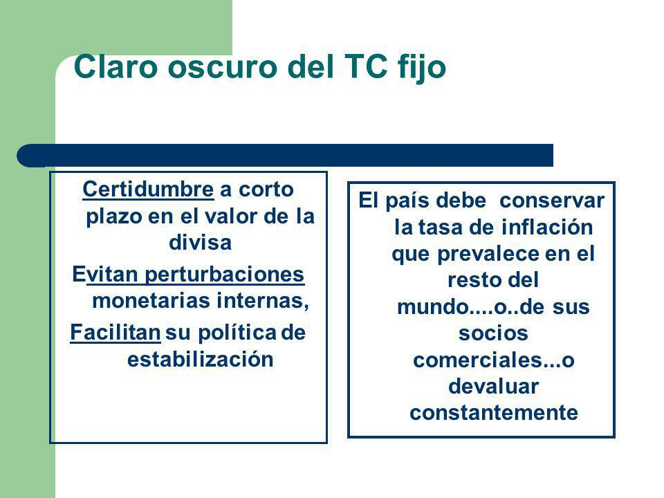 Claro oscuro del TC fijo Certidumbre a corto plazo en el valor de la divisa Evitan perturbaciones monetarias internas, Facilitan su política de estabi