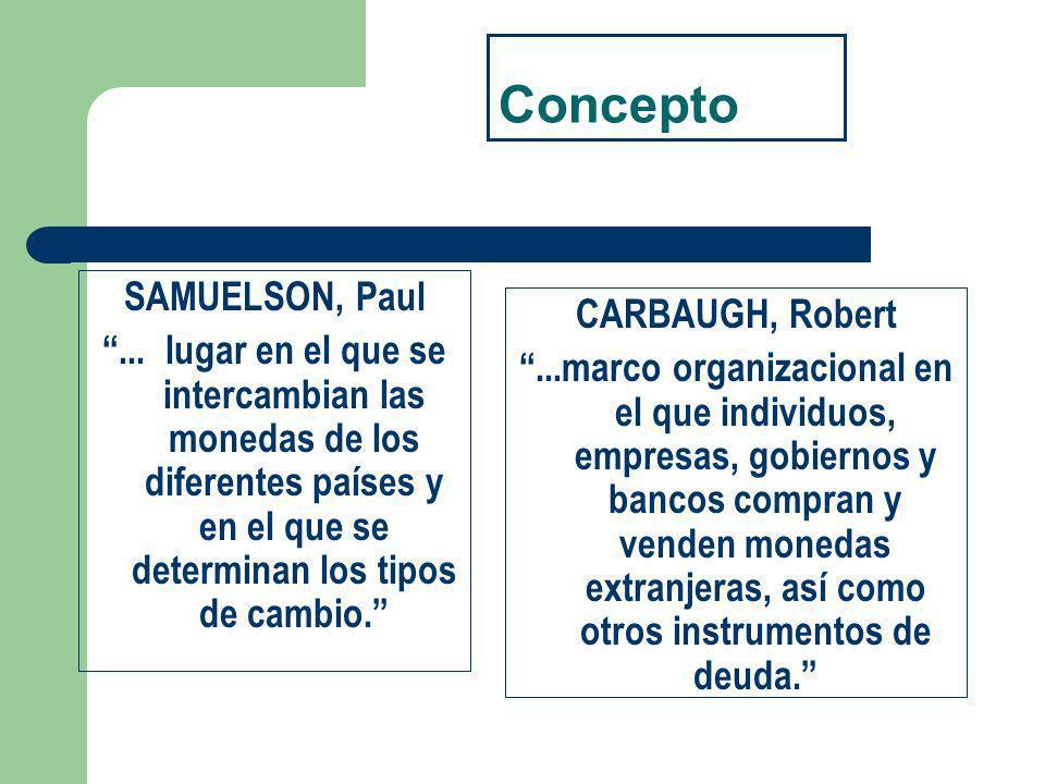 Concepto SAMUELSON, Paul... lugar en el que se intercambian las monedas de los diferentes países y en el que se determinan los tipos de cambio. CARBAU