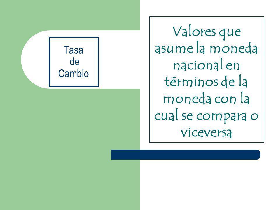 Tasa de Cambio Valores que asume la moneda nacional en términos de la moneda con la cual se compara o viceversa