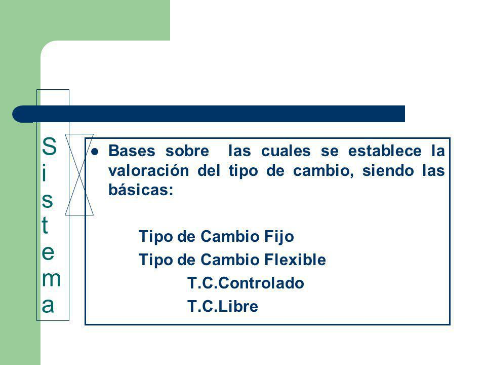 SistemaSistema Bases sobre las cuales se establece la valoración del tipo de cambio, siendo las básicas: Tipo de Cambio Fijo Tipo de Cambio Flexible T