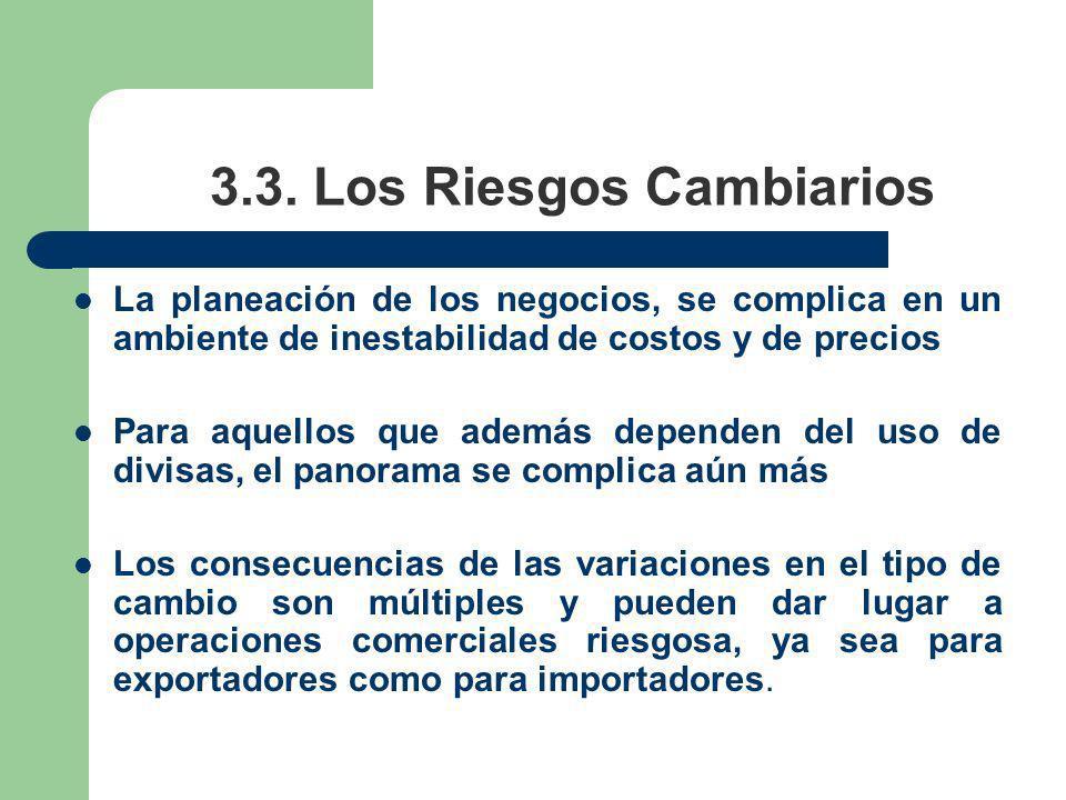 3.3. Los Riesgos Cambiarios La planeación de los negocios, se complica en un ambiente de inestabilidad de costos y de precios Para aquellos que además