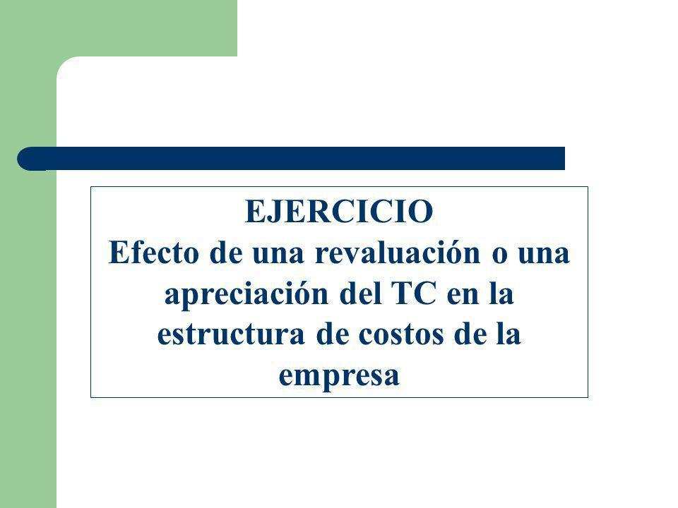 EJERCICIO Efecto de una revaluación o una apreciación del TC en la estructura de costos de la empresa