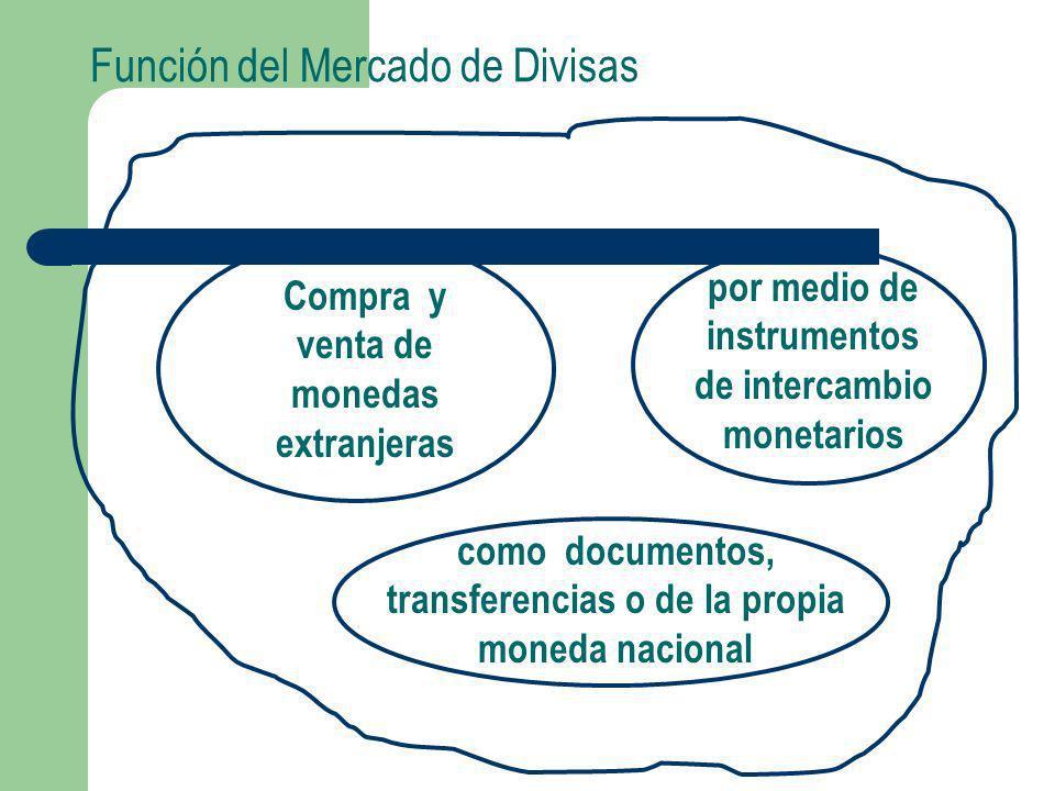 Función del Mercado de Divisas Compra y venta de monedas extranjeras por medio de instrumentos de intercambio monetarios como documentos, transferenci