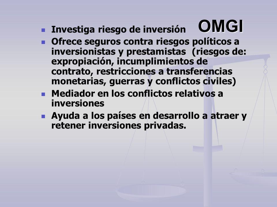 OMGI Investiga riesgo de inversión Ofrece seguros contra riesgos políticos a inversionistas y prestamistas (riesgos de: expropiación, incumplimientos
