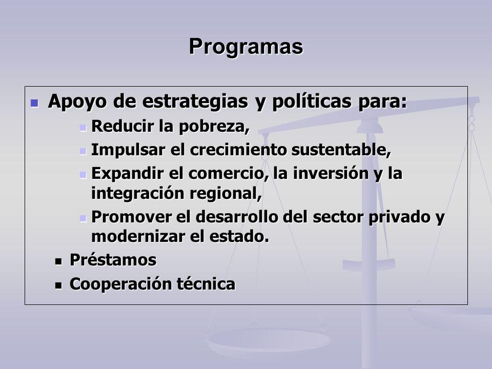Programas Apoyo de estrategias y políticas para: Apoyo de estrategias y políticas para: Reducir la pobreza, Reducir la pobreza, Impulsar el crecimient