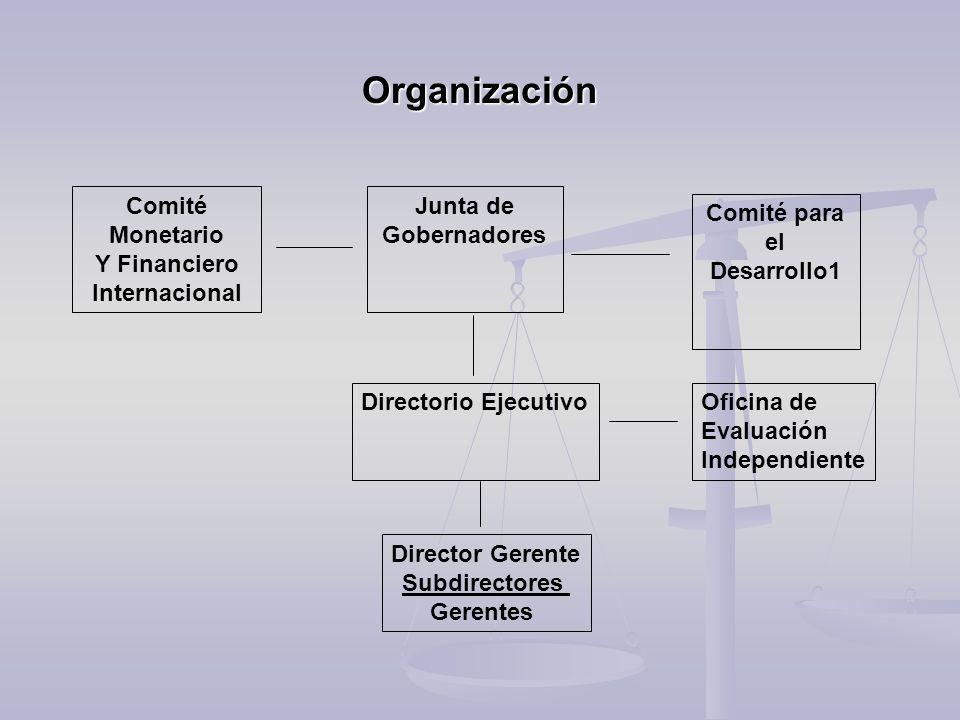Organización Comité Monetario Y Financiero Internacional Junta de Gobernadores Comité para el Desarrollo1 Directorio EjecutivoOficina de Evaluación In