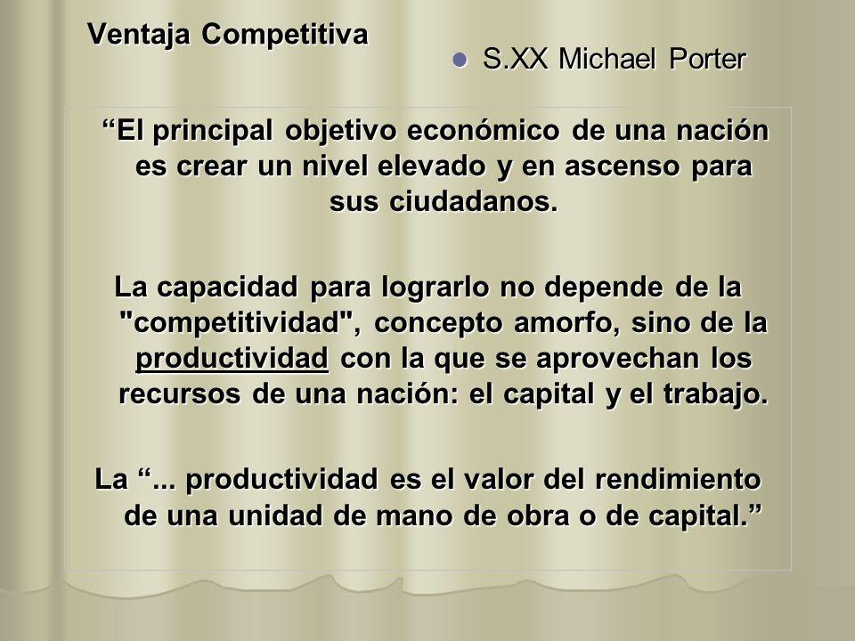 Ventaja Competitiva El principal objetivo económico de una nación es crear un nivel elevado y en ascenso para sus ciudadanos. El principal objetivo ec