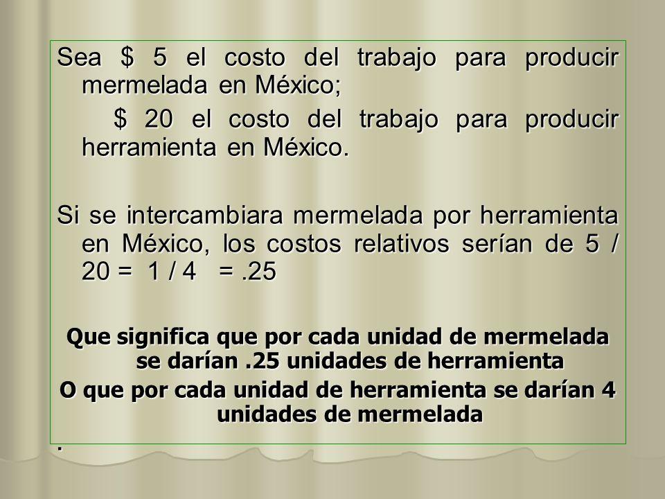 Sea $ 5 el costo del trabajo para producir mermelada en México; $ 20 el costo del trabajo para producir herramienta en México. $ 20 el costo del traba