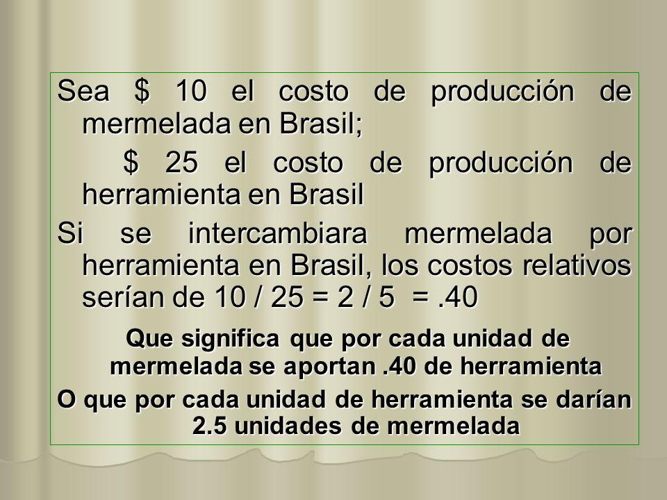 Sea $ 10 el costo de producción de mermelada en Brasil; $ 25 el costo de producción de herramienta en Brasil $ 25 el costo de producción de herramient