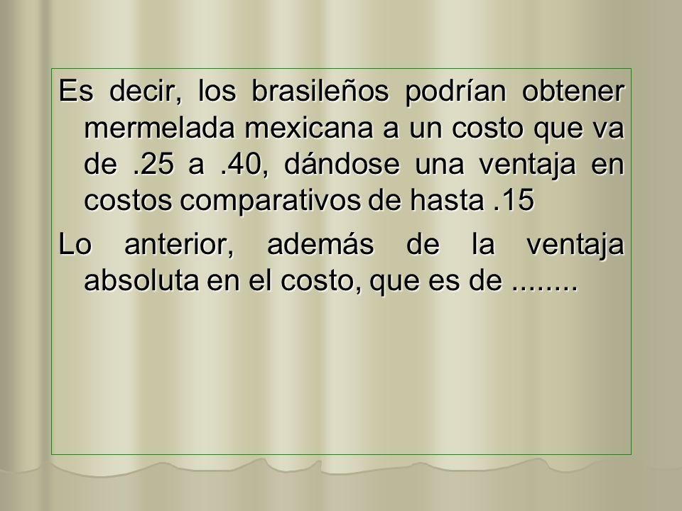 Es decir, los brasileños podrían obtener mermelada mexicana a un costo que va de.25 a.40, dándose una ventaja en costos comparativos de hasta.15 Lo an