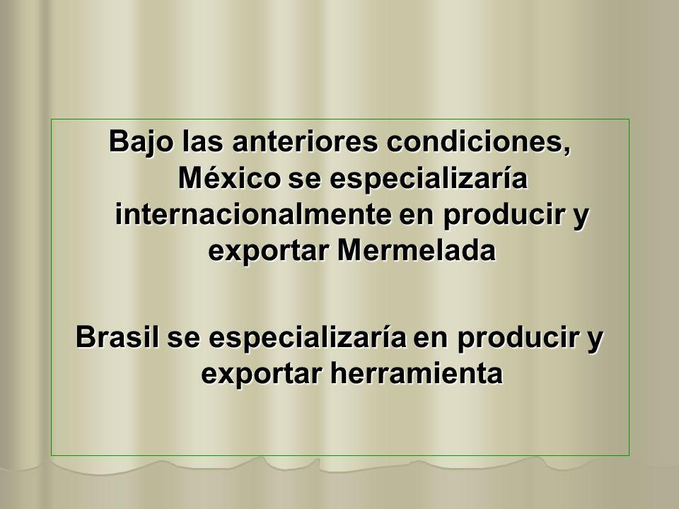 Bajo las anteriores condiciones, México se especializaría internacionalmente en producir y exportar Mermelada Brasil se especializaría en producir y e