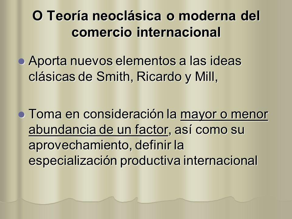 O Teoría neoclásica o moderna del comercio internacional Aporta nuevos elementos a las ideas clásicas de Smith, Ricardo y Mill, Aporta nuevos elemento