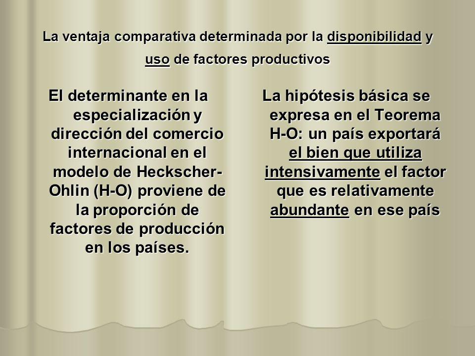 La ventaja comparativa determinada por la disponibilidad y uso de factores productivos El determinante en la especialización y dirección del comercio