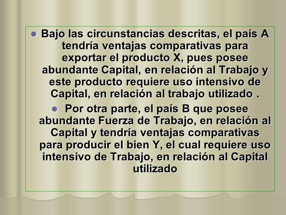 Bajo las circunstancias descritas, el país A tendría ventajas comparativas para exportar el producto X, pues posee abundante Capital, en relación al T