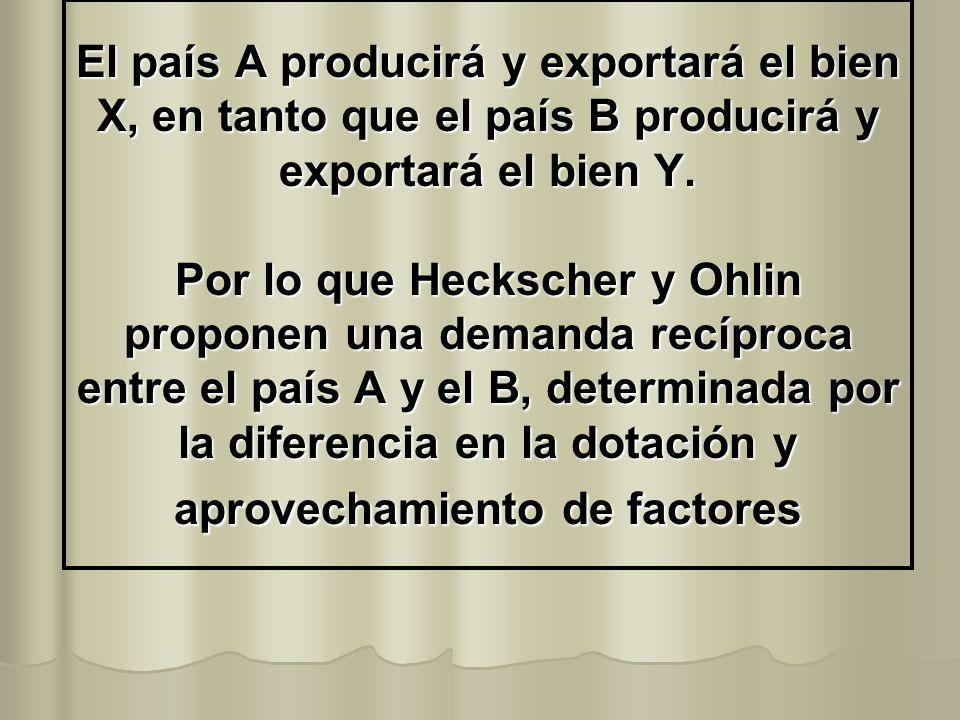 El país A producirá y exportará el bien X, en tanto que el país B producirá y exportará el bien Y. Por lo que Heckscher y Ohlin proponen una demanda r