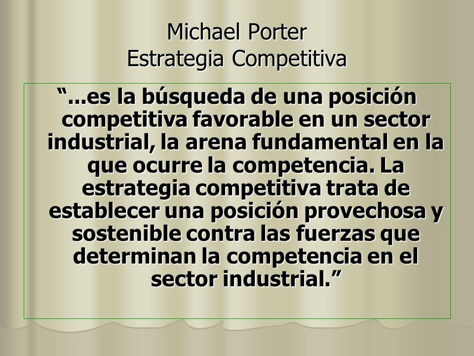 Michael Porter Estrategia Competitiva...es la búsqueda de una posición competitiva favorable en un sector industrial, la arena fundamental en la que o