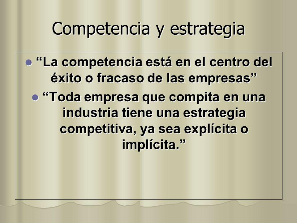 Competencia y estrategia La competencia está en el centro del éxito o fracaso de las empresas La competencia está en el centro del éxito o fracaso de
