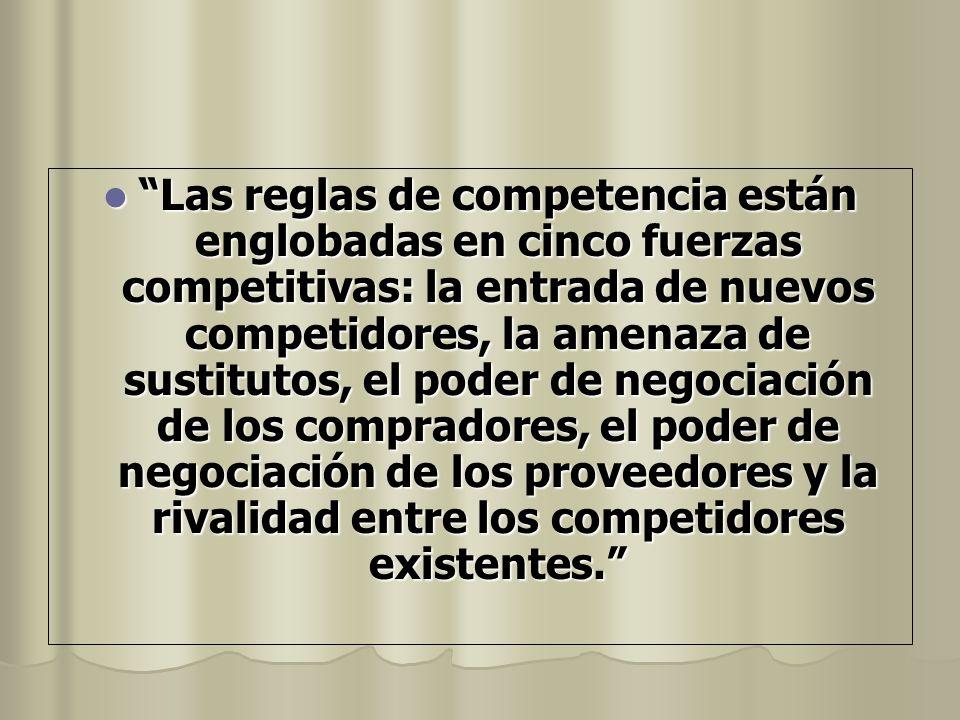 Las reglas de competencia están englobadas en cinco fuerzas competitivas: la entrada de nuevos competidores, la amenaza de sustitutos, el poder de neg