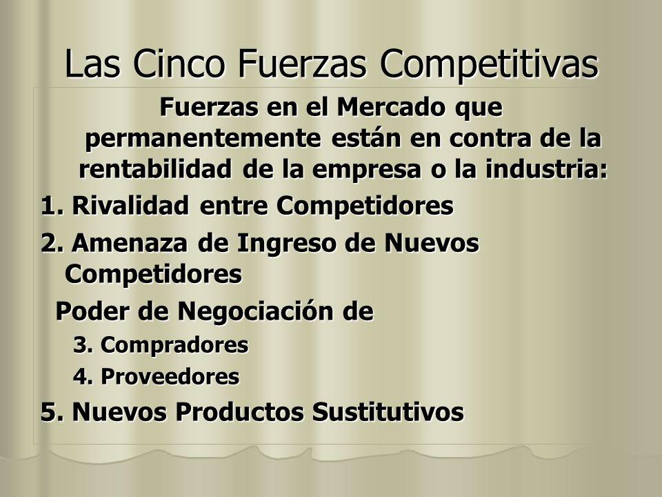 Las Cinco Fuerzas Competitivas Fuerzas en el Mercado que permanentemente están en contra de la rentabilidad de la empresa o la industria: 1. Rivalidad