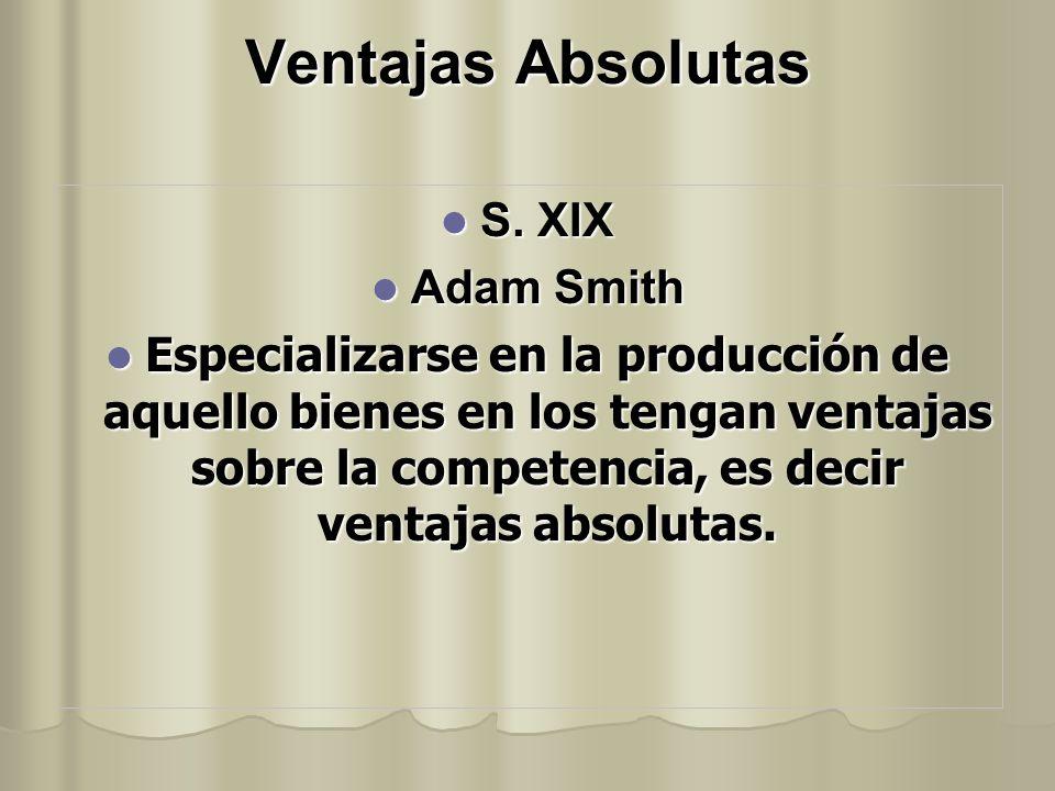 Ventajas Absolutas S. XIX S. XIX Adam Smith Adam Smith Especializarse en la producción de aquello bienes en los tengan ventajas sobre la competencia,
