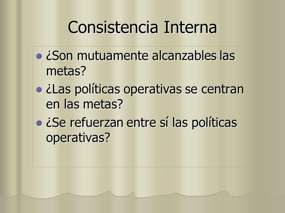 Consistencia Interna ¿Son mutuamente alcanzables las metas? ¿Son mutuamente alcanzables las metas? ¿Las políticas operativas se centran en las metas?