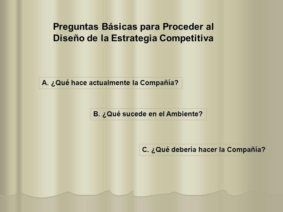 A. ¿Qué hace actualmente la Compañía? B. ¿Qué sucede en el Ambiente? C. ¿Qué debería hacer la Compañía? Preguntas Básicas para Proceder al Diseño de l