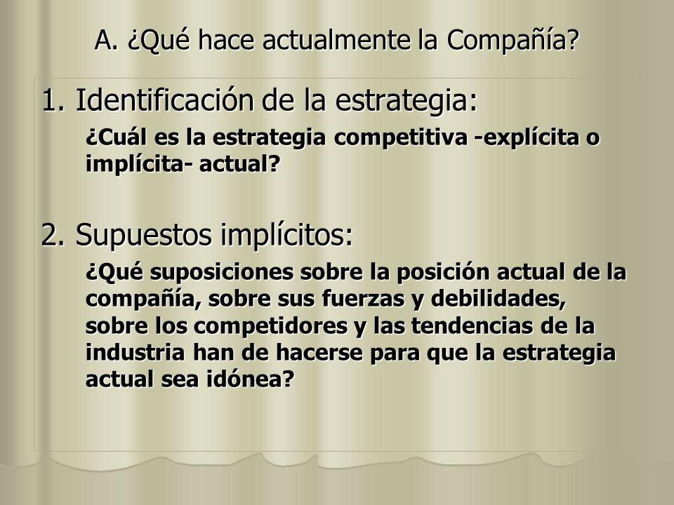 A. ¿Qué hace actualmente la Compañía? 1. Identificación de la estrategia: ¿Cuál es la estrategia competitiva -explícita o implícita- actual? 2. Supues