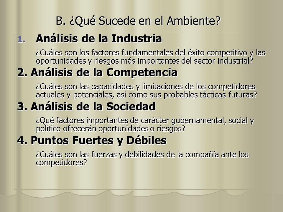 B. ¿Qué Sucede en el Ambiente? 1. Análisis de la Industria ¿Cuáles son los factores fundamentales del éxito competitivo y las oportunidades y riesgos