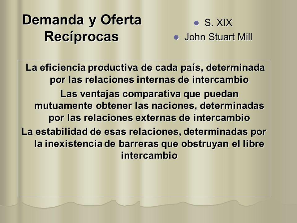 Demanda y Oferta Recíprocas La eficiencia productiva de cada país, determinada por las relaciones internas de intercambio La eficiencia productiva de