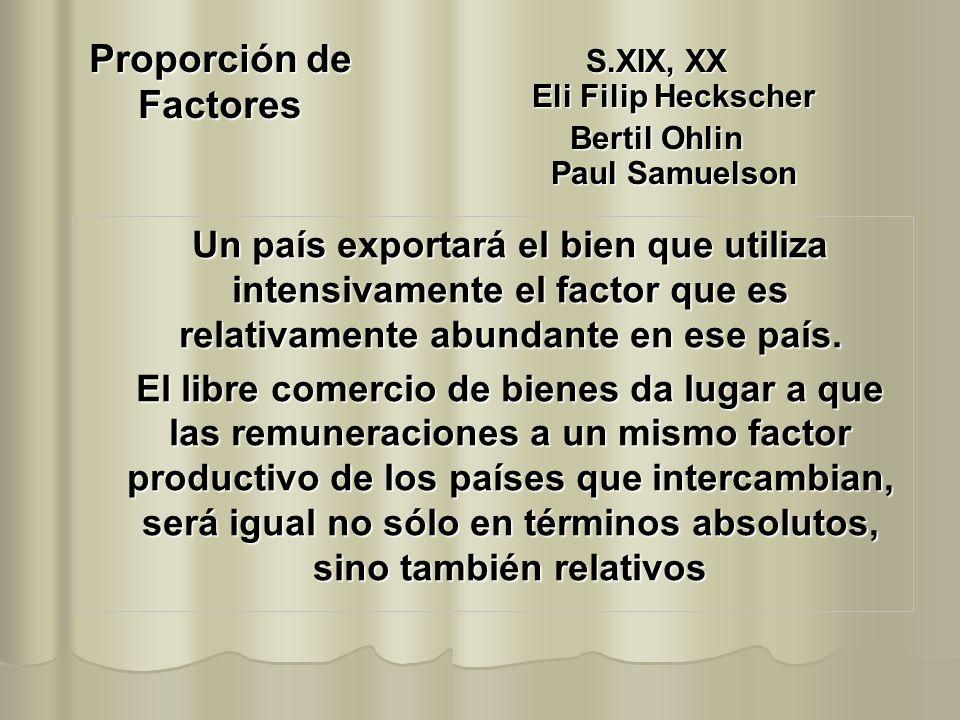 Proporción de Factores Un país exportará el bien que utiliza intensivamente el factor que es relativamente abundante en ese país. El libre comercio de