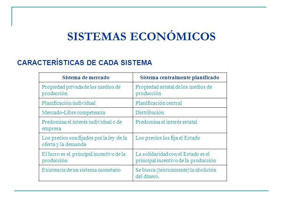 SISTEMAS ECONÓMICOS Sistema de mercadoSistema centralmente planificado Propiedad privada de los medios de producción Propiedad estatal de los medios d