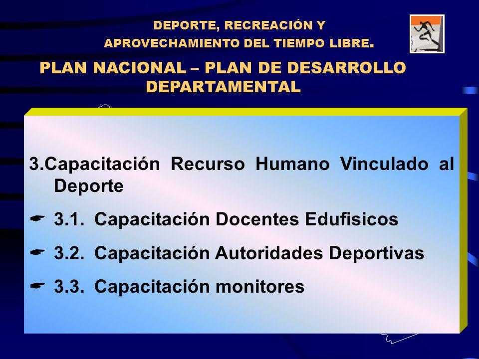 PLAN NACIONAL – PLAN DE DESARROLLO DEPARTAMENTAL DEPORTE, RECREACIÓN Y APROVECHAMIENTO DEL TIEMPO LIBRE. 4 5 6 7 10 12 8 9 11 13 3.Capacitación Recurs